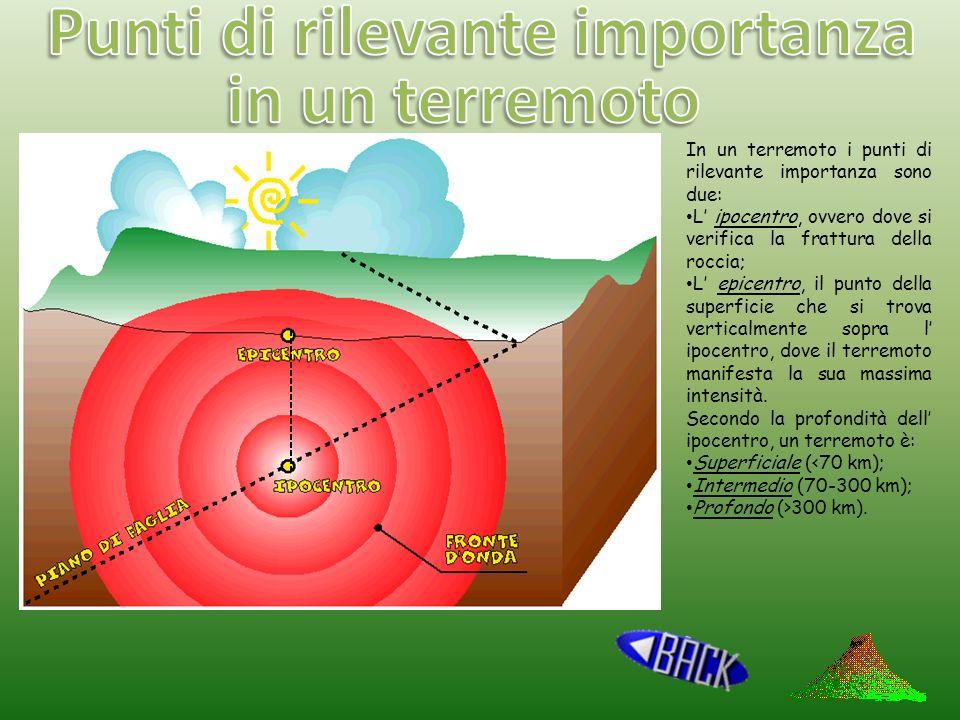 Strettamente legati alla presenza d un vulcano sono i terremoti. Detti anche fenomeni sismici o tellurici (sismi o movimenti tellurici), sono moviment