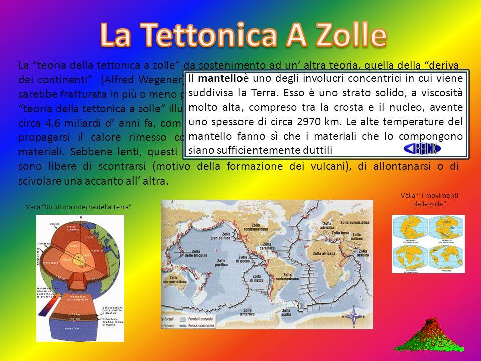 La teoria della tettonica a zolle da sostenimento ad un altra teoria, quella della deriva dei continenti (Alfred Wegener). Secondo la deriva dei conti