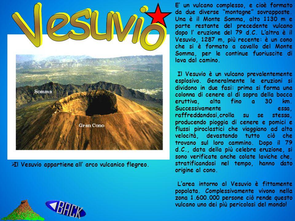 Vesuvio Vulcani terrestri Isole vulcaniche Vulcani marini Isole Vulcaniche Sottomarine