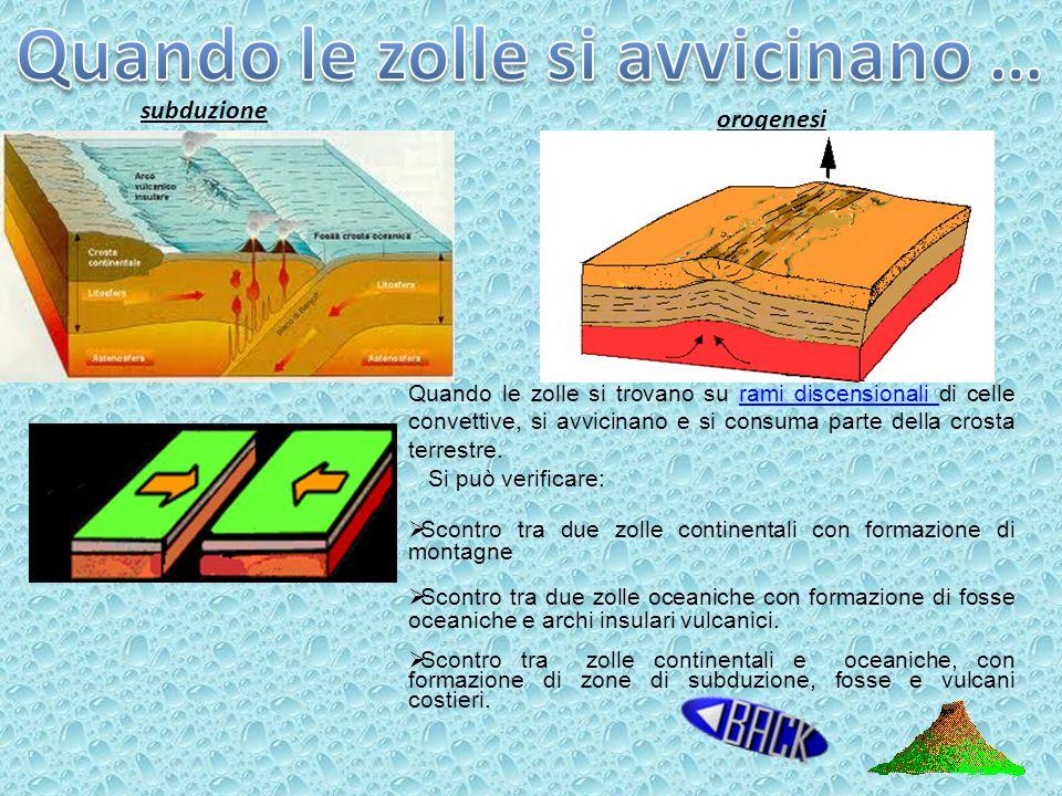 Lava basica Lava acida Lava neutra Lava con un ph neutro, per questo viscosa