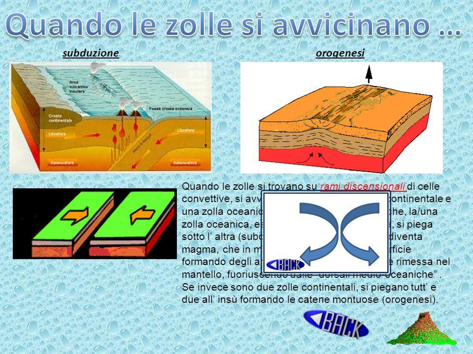 Lava basica Lava acida Lava neutra Lava con un ph estremamente acido, per questo molto viscosa