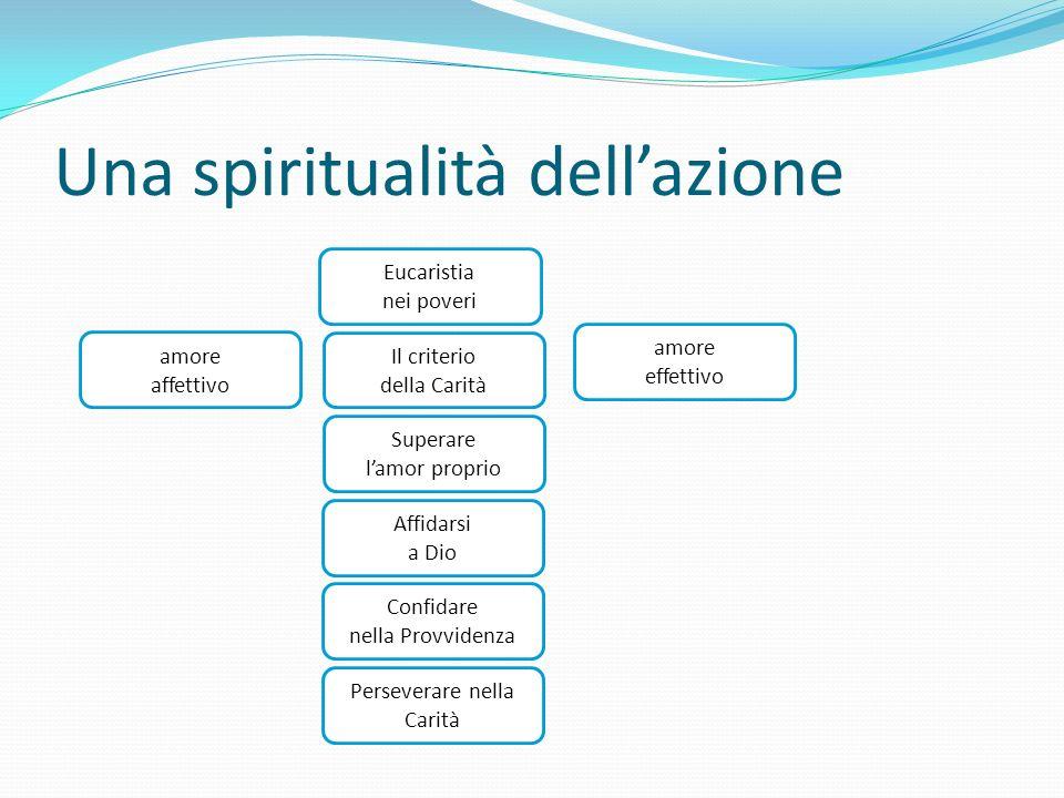 Una spiritualità dellazione Eucaristia nei poveri Il criterio della Carità amore affettivo amore effettivo Superare lamor proprio Affidarsi a Dio Conf