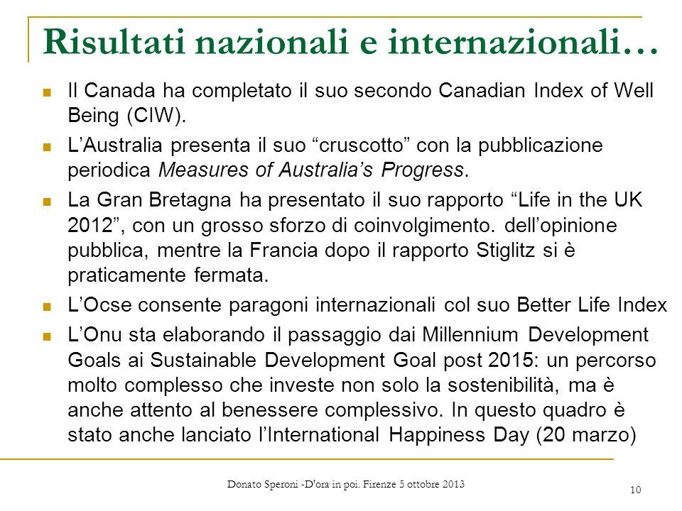 Risultati nazionali e internazionali… Il Canada ha completato il suo secondo Canadian Index of Well Being (CIW). LAustralia presenta il suo cruscotto