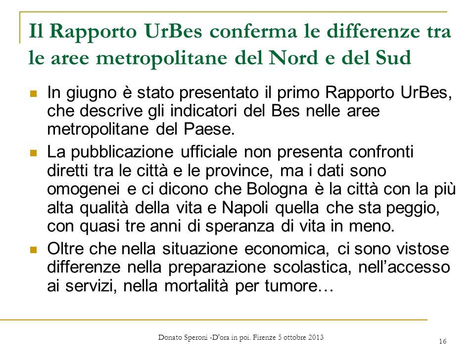 Il Rapporto UrBes conferma le differenze tra le aree metropolitane del Nord e del Sud In giugno è stato presentato il primo Rapporto UrBes, che descrive gli indicatori del Bes nelle aree metropolitane del Paese.
