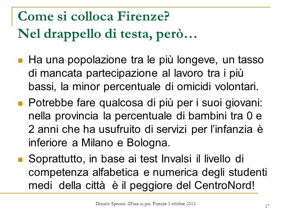 Come si colloca Firenze.