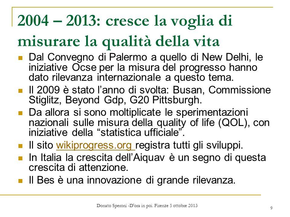 2004 – 2013: cresce la voglia di misurare la qualità della vita Dal Convegno di Palermo a quello di New Delhi, le iniziative Ocse per la misura del progresso hanno dato rilevanza internazionale a questo tema.