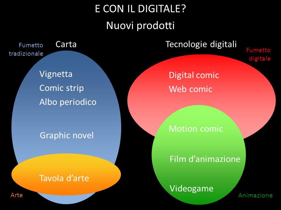 Digital comic Web comic Vignetta Comic strip Albo periodico Graphic novel Motion comic Videogame Tecnologie digitaliCarta Tavola darte Fumetto tradizi