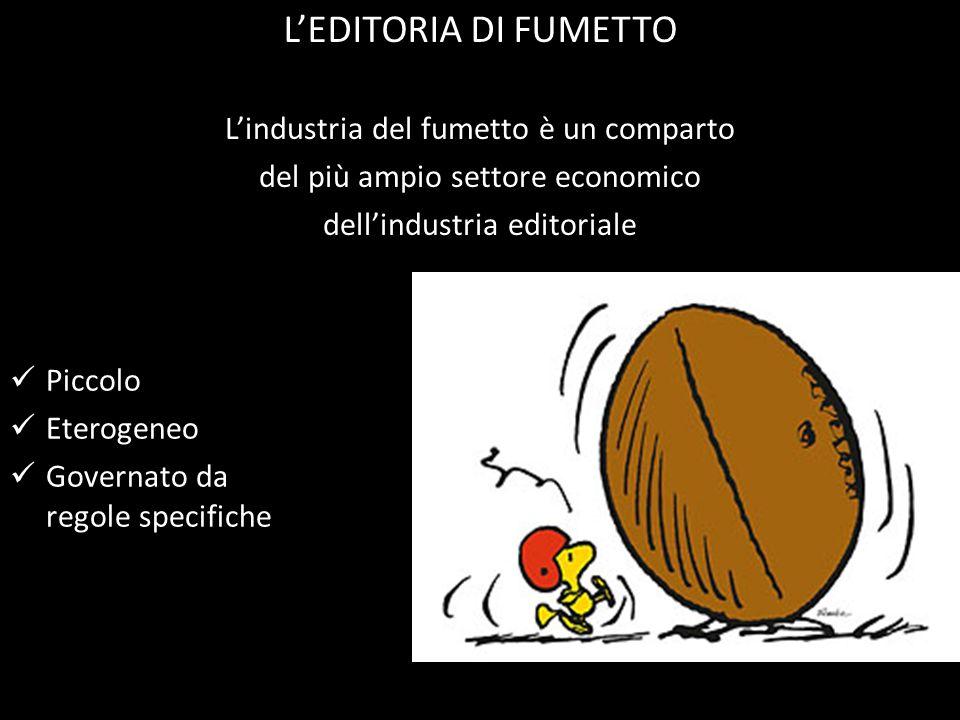 Lindustria del fumetto è un comparto del più ampio settore economico dellindustria editoriale Piccolo Eterogeneo Governato da regole specifiche LEDITO