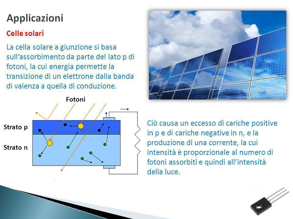 Celle solari La cella solare a giunzione si basa sullassorbimento da parte del lato p di fotoni, la cui energia permette la transizione di un elettron
