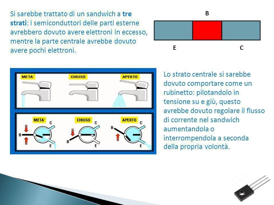 Si sarebbe trattato di un sandwich a tre strati: i semiconduttori delle parti esterne avrebbero dovuto avere elettroni in eccesso, mentre la parte cen