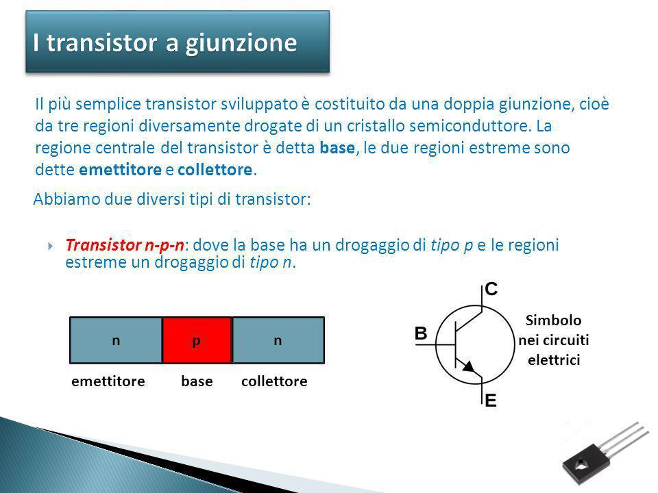 Il più semplice transistor sviluppato è costituito da una doppia giunzione, cioè da tre regioni diversamente drogate di un cristallo semiconduttore. L