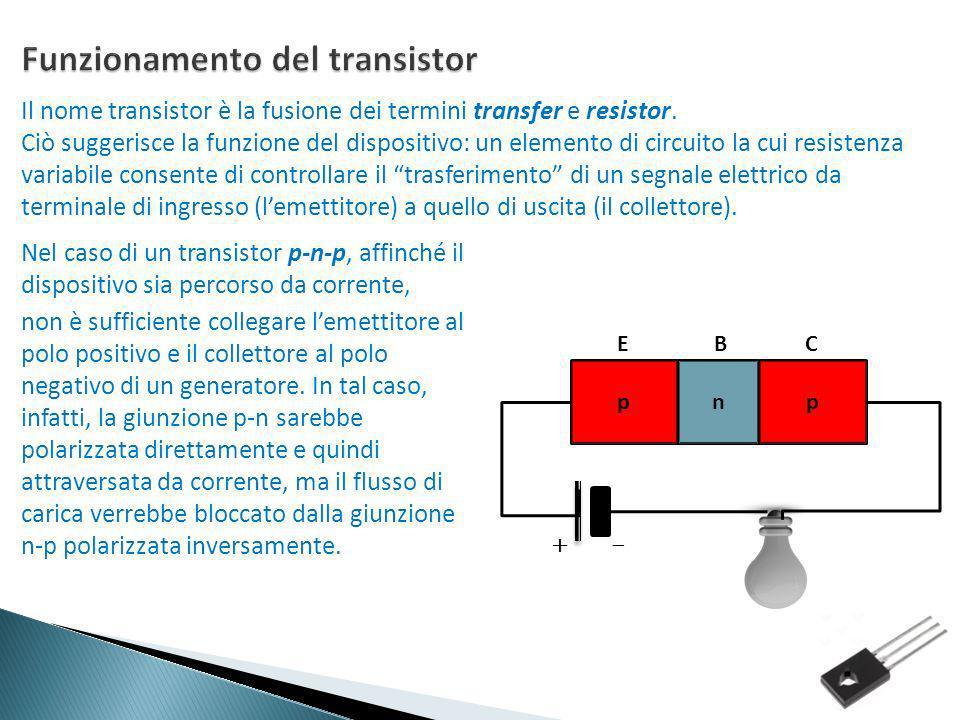 Il nome transistor è la fusione dei termini transfer e resistor. Ciò suggerisce la funzione del dispositivo: un elemento di circuito la cui resistenza