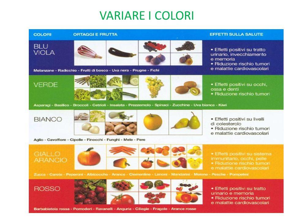 VARIARE I COLORI