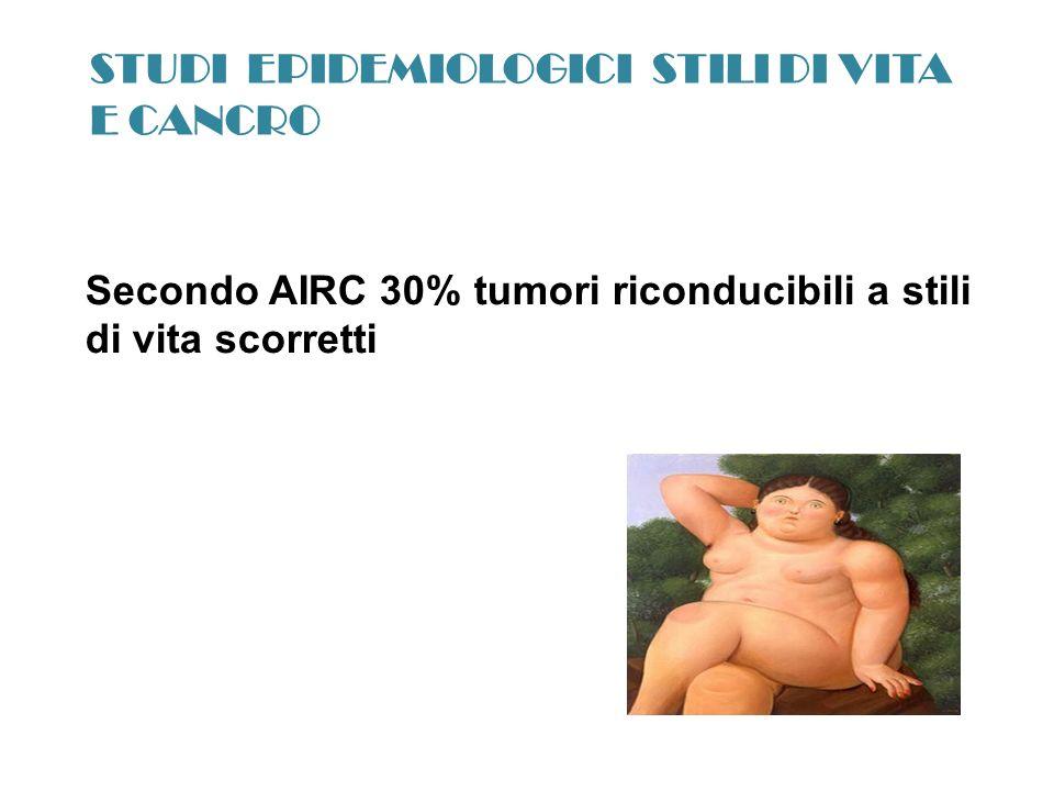 STUDI EPIDEMIOLOGICI STILI DI VITA E CANCRO Secondo AIRC 30% tumori riconducibili a stili di vita scorretti