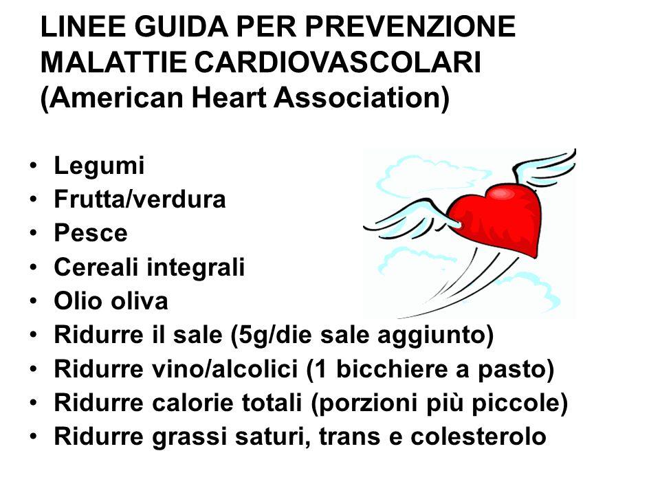LINEE GUIDA PER PREVENZIONE MALATTIE CARDIOVASCOLARI (American Heart Association) Legumi Frutta/verdura Pesce Cereali integrali Olio oliva Ridurre il