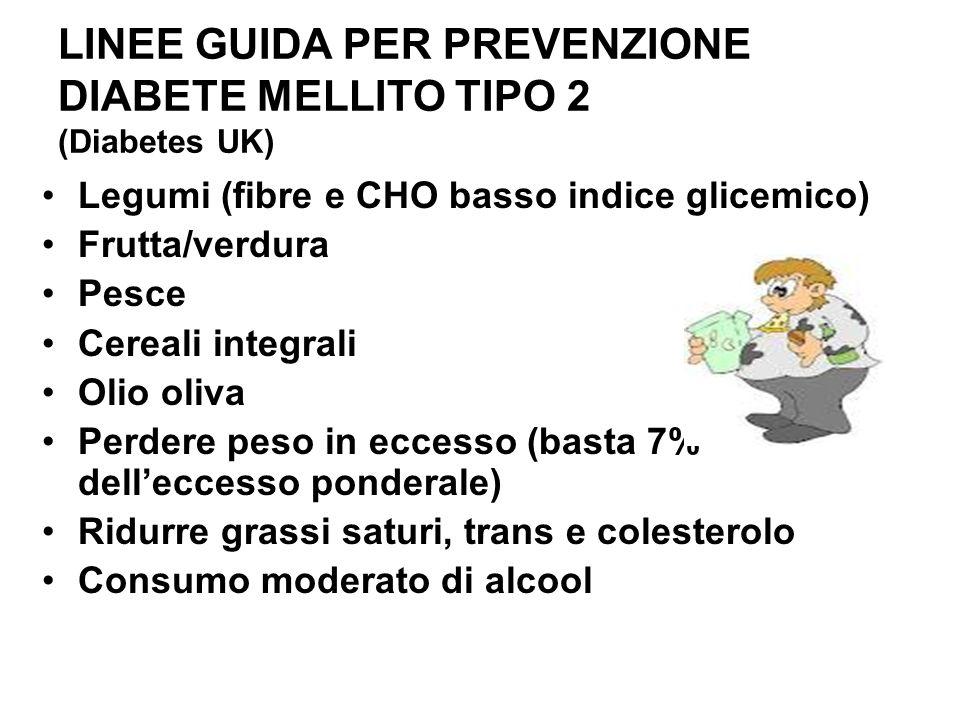 LINEE GUIDA PER PREVENZIONE DIABETE MELLITO TIPO 2 (Diabetes UK) Legumi (fibre e CHO basso indice glicemico) Frutta/verdura Pesce Cereali integrali Ol