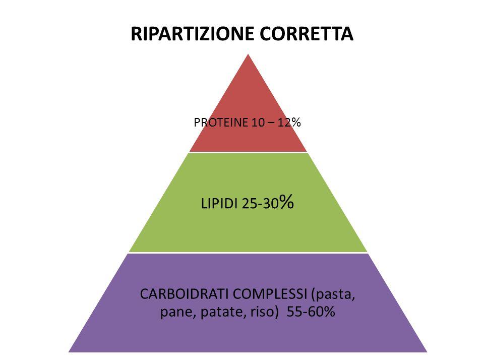 RIPARTIZIONE CORRETTA PROTEINE 10 – 12% LIPIDI 25-30 % CARBOIDRATI COMPLESSI (pasta, pane, patate, riso) 55-60%