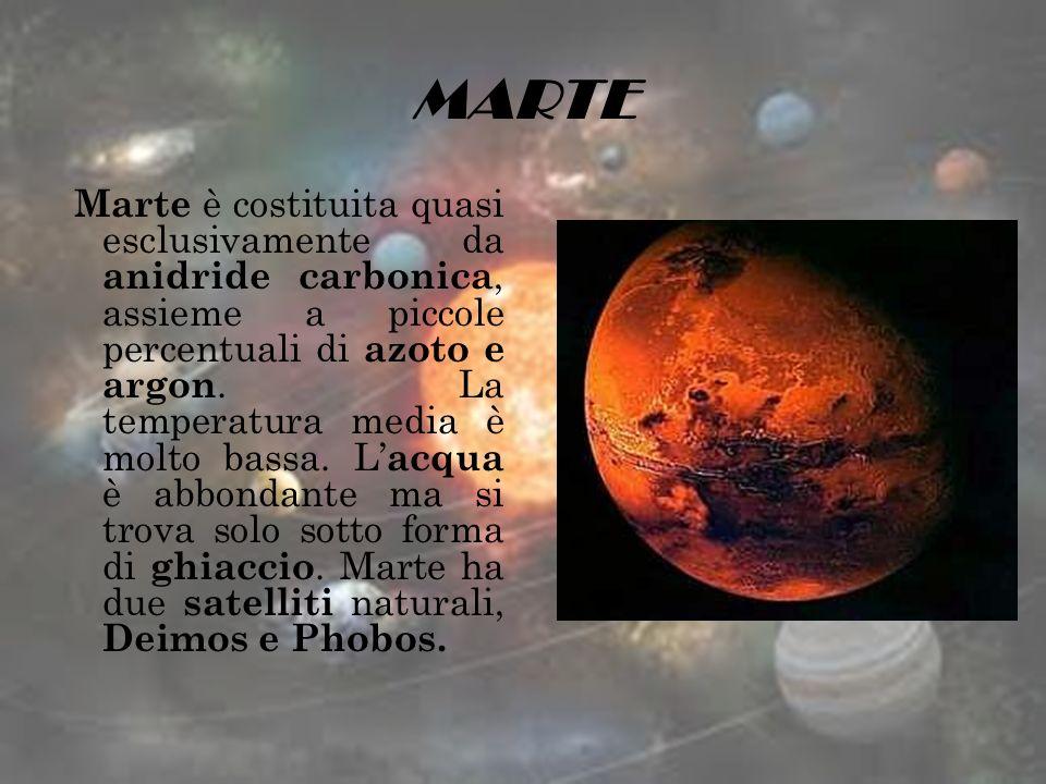 MARTE Marte è costituita quasi esclusivamente da anidride carbonica, assieme a piccole percentuali di azoto e argon. La temperatura media è molto bass