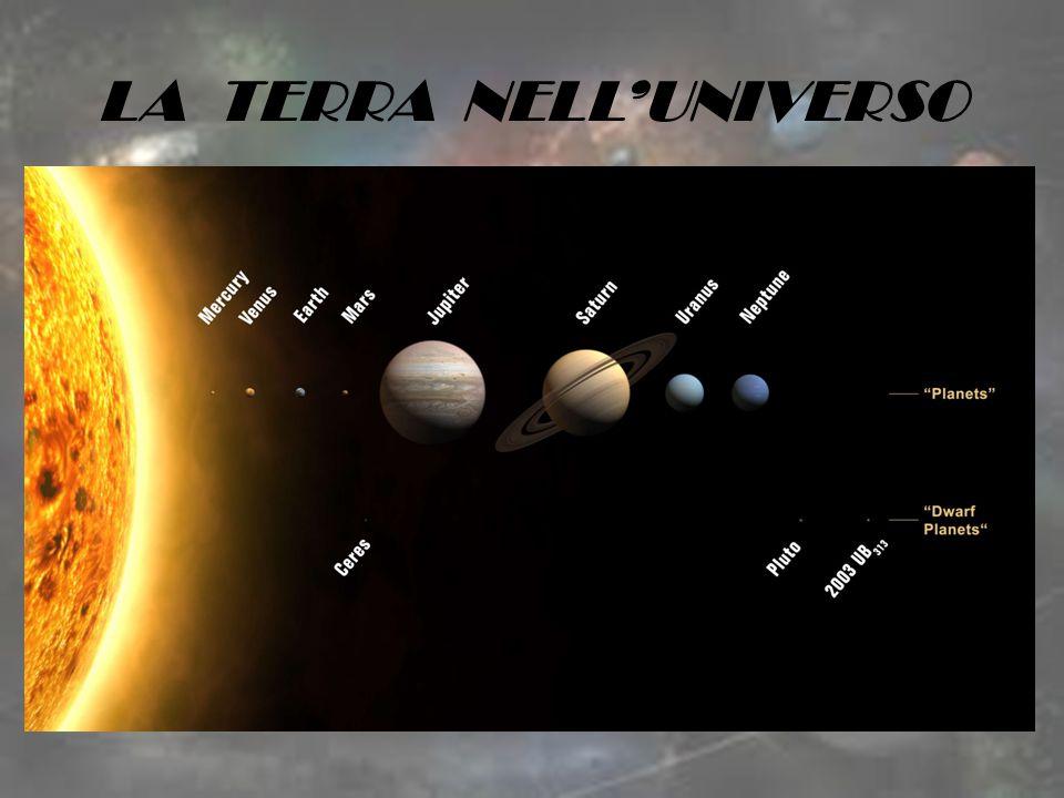 LA TERRA NELLUNIVERSO