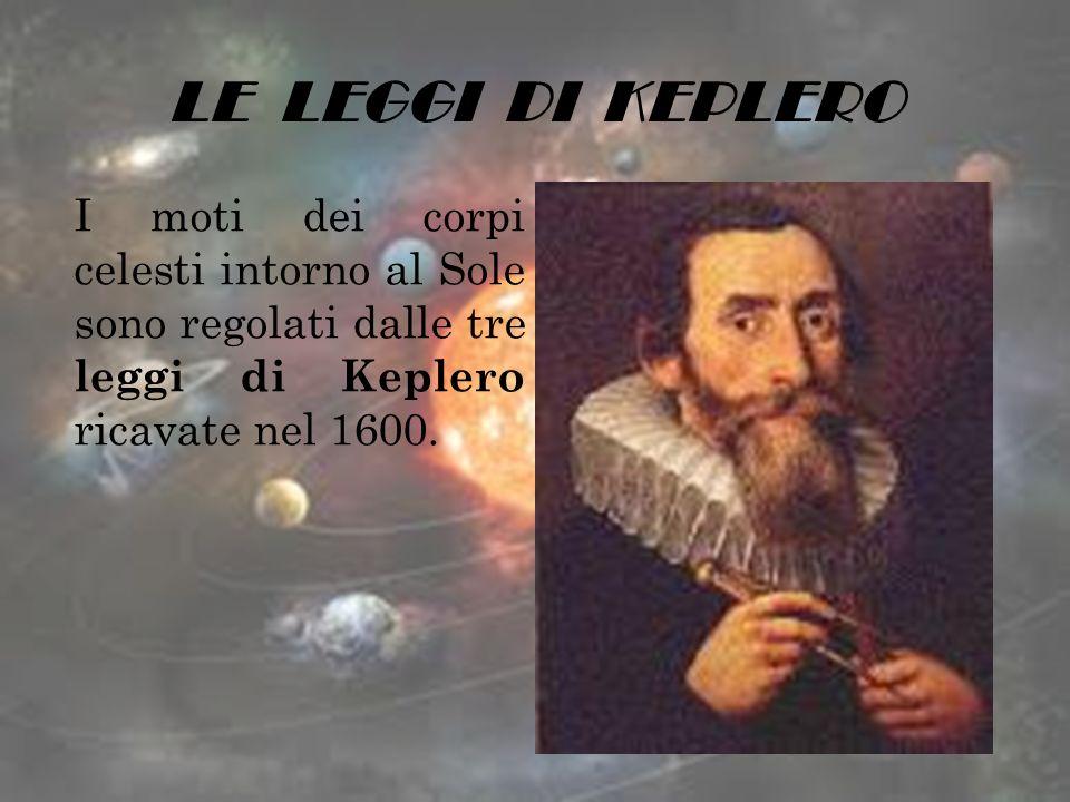 LE LEGGI DI KEPLERO I moti dei corpi celesti intorno al Sole sono regolati dalle tre leggi di Keplero ricavate nel 1600.