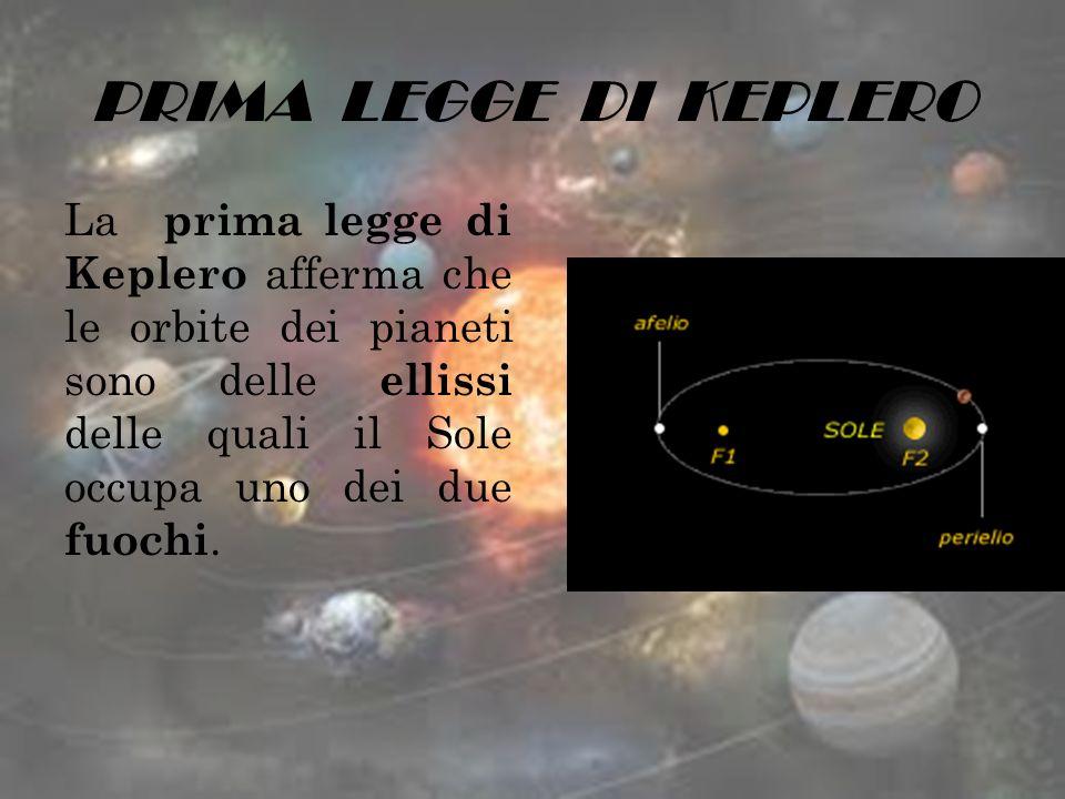 PRIMA LEGGE DI KEPLERO La prima legge di Keplero afferma che le orbite dei pianeti sono delle ellissi delle quali il Sole occupa uno dei due fuochi.