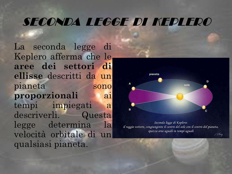 SECONDA LEGGE DI KEPLERO La seconda legge di Keplero afferma che le aree dei settori di ellisse descritti da un pianeta sono proporzionali ai tempi im