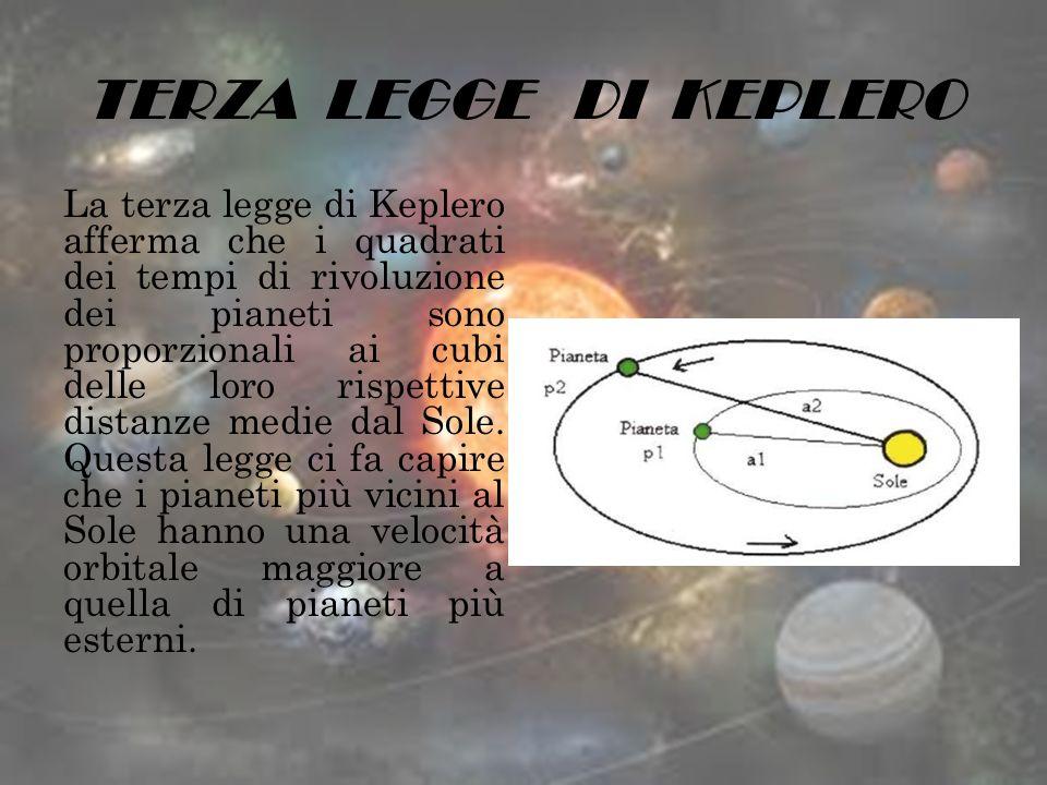 TERZA LEGGE DI KEPLERO La terza legge di Keplero afferma che i quadrati dei tempi di rivoluzione dei pianeti sono proporzionali ai cubi delle loro ris