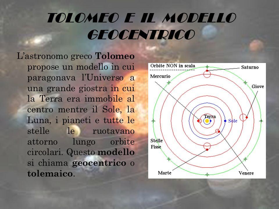 TOLOMEO E IL MODELLO GEOCENTRICO Lastronomo greco Tolomeo propose un modello in cui paragonava lUniverso a una grande giostra in cui la Terra era immo
