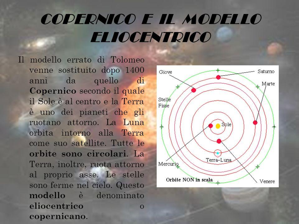 COPERNICO E IL MODELLO ELIOCENTRICO Il modello errato di Tolomeo venne sostituito dopo 1400 anni da quello di Copernico secondo il quale il Sole è al