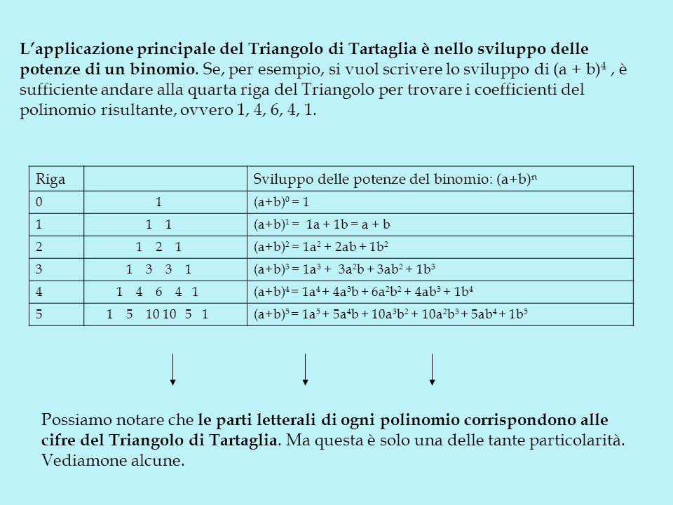 Lapplicazione principale del Triangolo di Tartaglia è nello sviluppo delle potenze di un binomio. Se, per esempio, si vuol scrivere lo sviluppo di (a
