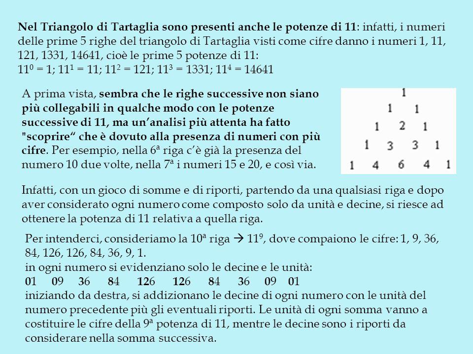 Nel Triangolo di Tartaglia sono presenti anche le potenze di 11 : infatti, i numeri delle prime 5 righe del triangolo di Tartaglia visti come cifre da