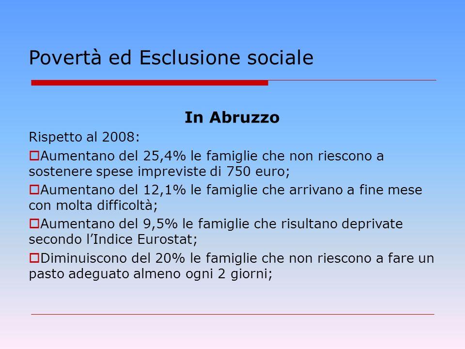 Povertà ed Esclusione sociale In Abruzzo Rispetto al 2008: Aumentano del 25,4% le famiglie che non riescono a sostenere spese impreviste di 750 euro; Aumentano del 12,1% le famiglie che arrivano a fine mese con molta difficoltà; Aumentano del 9,5% le famiglie che risultano deprivate secondo lIndice Eurostat; Diminuiscono del 20% le famiglie che non riescono a fare un pasto adeguato almeno ogni 2 giorni;