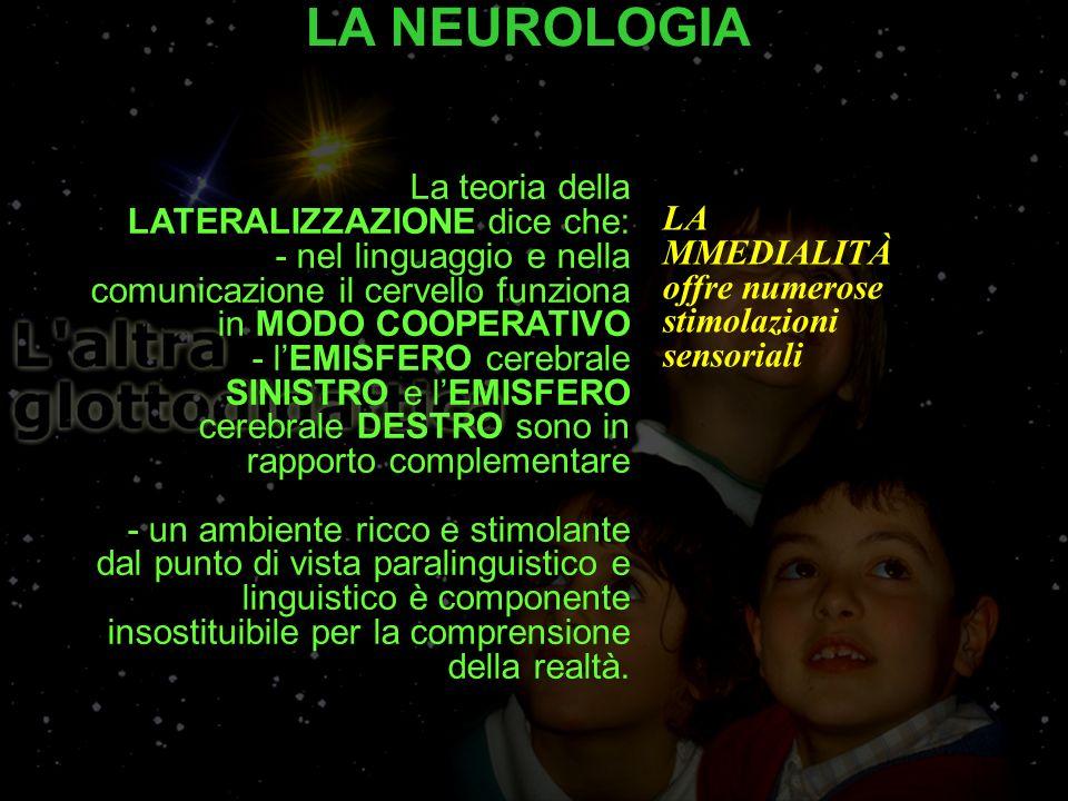 LA NEUROLOGIA La teoria della LATERALIZZAZIONE dice che: - nel linguaggio e nella comunicazione il cervello funziona in MODO COOPERATIVO - lEMISFERO cerebrale SINISTRO e lEMISFERO cerebrale DESTRO sono in rapporto complementare - un ambiente ricco e stimolante dal punto di vista paralinguistico e linguistico è componente insostituibile per la comprensione della realtà.