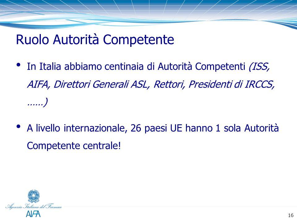 In Italia abbiamo centinaia di Autorità Competenti (ISS, AIFA, Direttori Generali ASL, Rettori, Presidenti di IRCCS, ……) A livello internazionale, 26