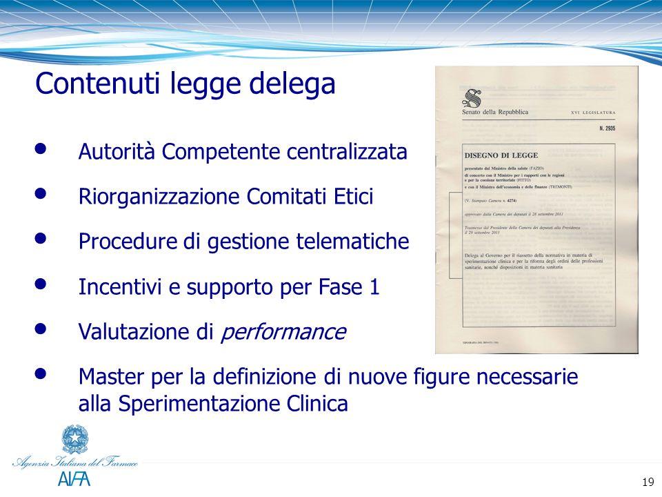 Contenuti legge delega Autorità Competente centralizzata Riorganizzazione Comitati Etici Procedure di gestione telematiche Incentivi e supporto per Fa