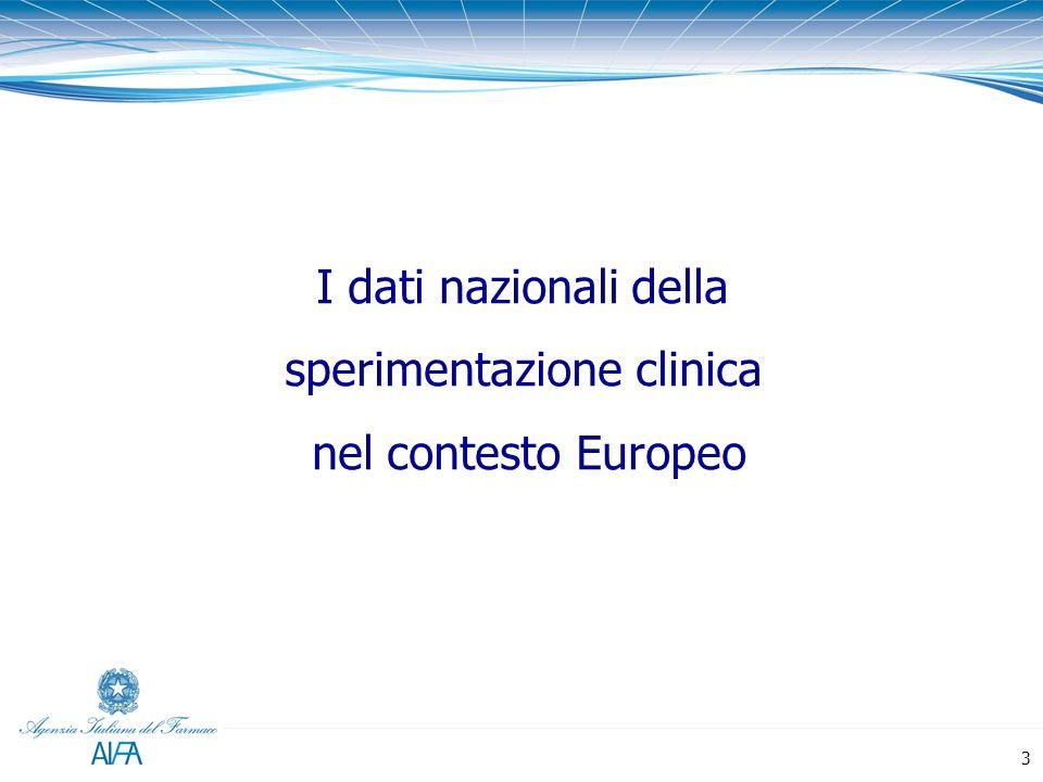 I dati nazionali della sperimentazione clinica nel contesto Europeo 3