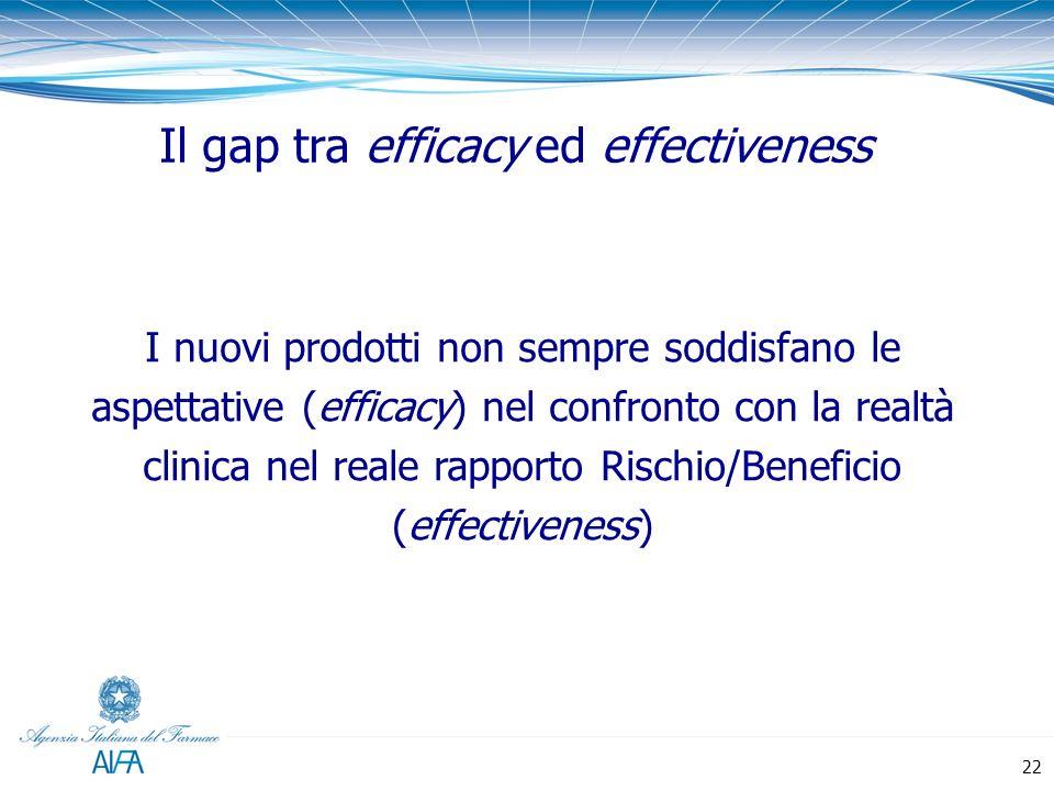 Il gap tra efficacy ed effectiveness I nuovi prodotti non sempre soddisfano le aspettative (efficacy) nel confronto con la realtà clinica nel reale ra