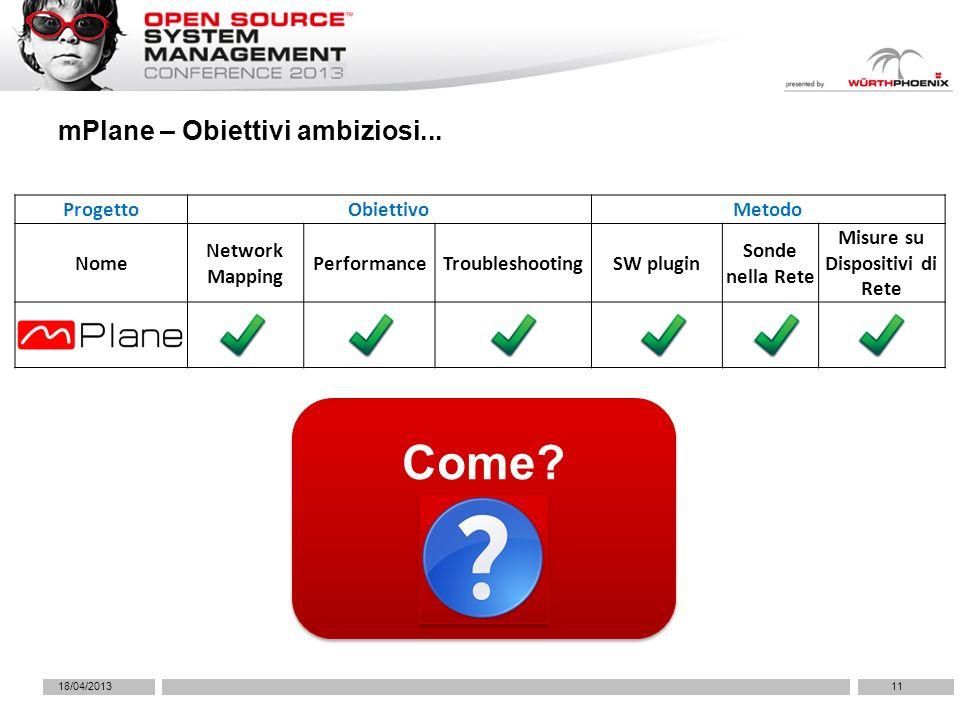 18/04/201311 mPlane – Obiettivi ambiziosi...