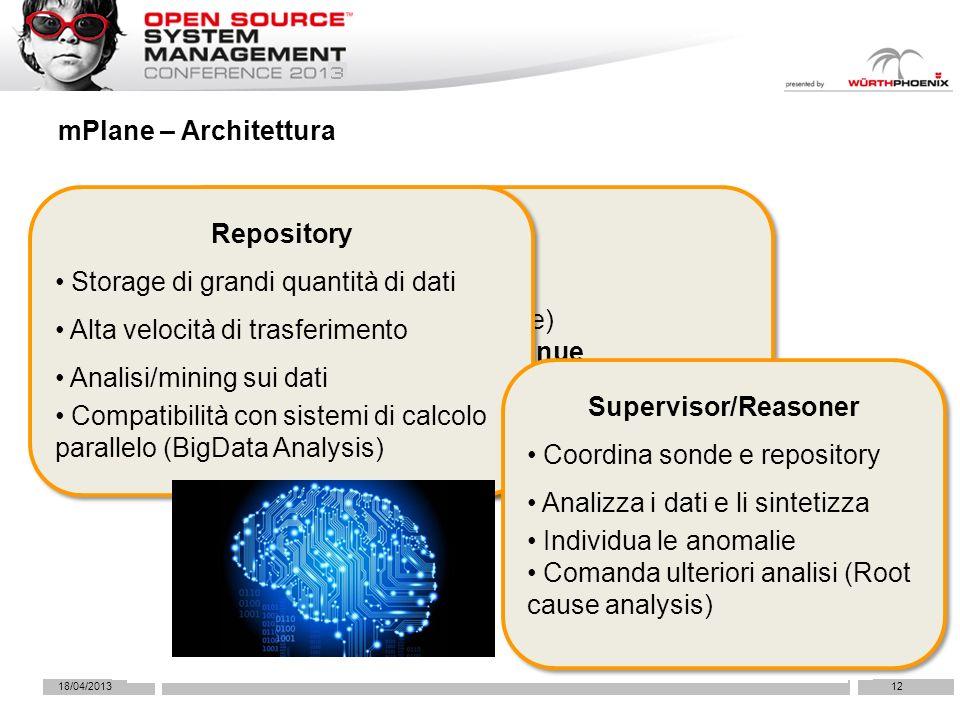 18/04/201312 mPlane – Architettura Sonde Forniscono misure Attive e passive (grezze) Programmabili e continue Diverse dislocazioni (dal backbone della