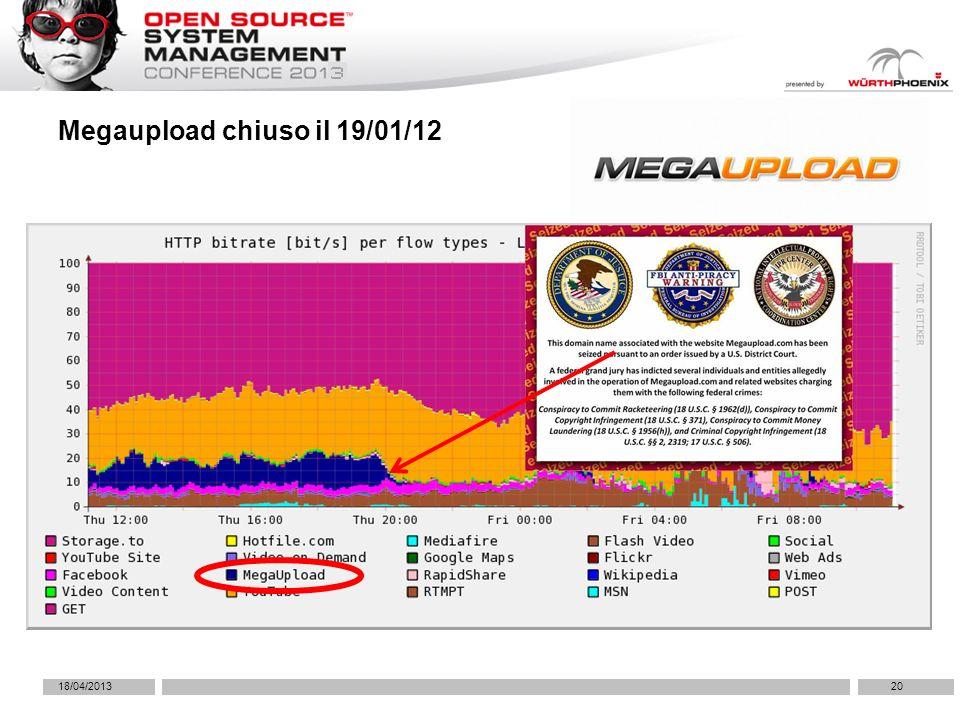 18/04/201320 Megaupload chiuso il 19/01/12