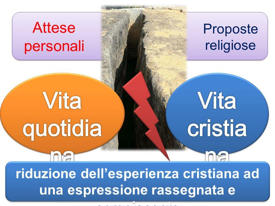 Attese personali Proposte religiose riduzione dellesperienza cristiana ad una espressione rassegnata e compiacente