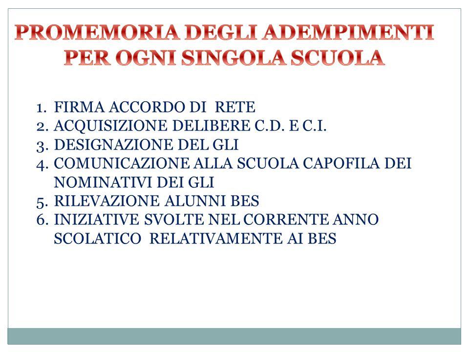 1.FIRMA ACCORDO DI RETE 2.ACQUISIZIONE DELIBERE C.D.