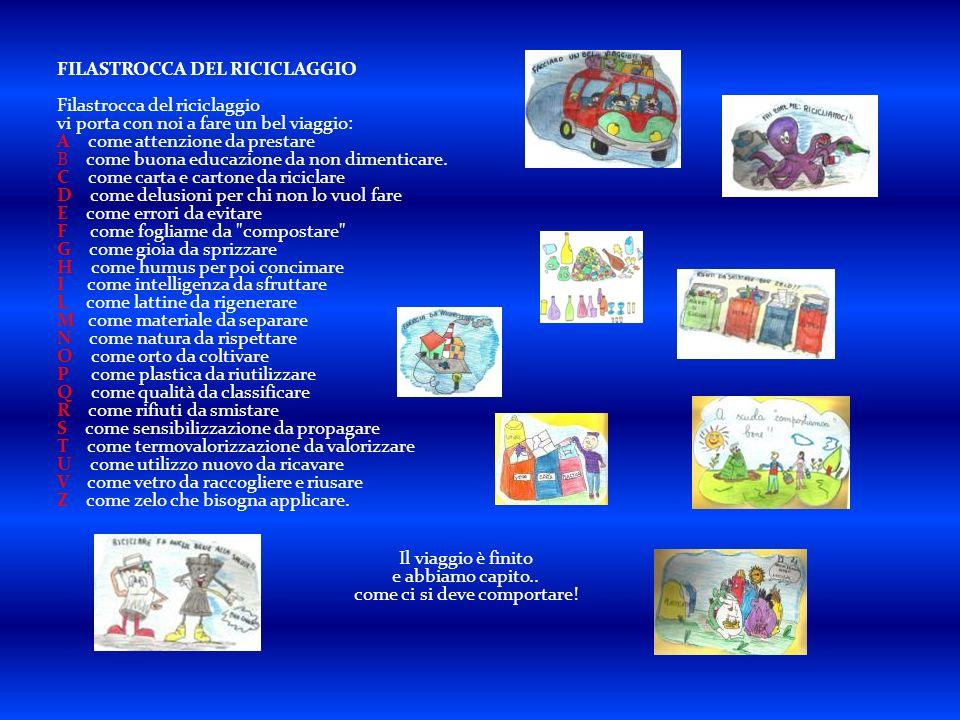 FILASTROCCA DEL RICICLAGGIO Filastrocca del riciclaggio vi porta con noi a fare un bel viaggio: A come attenzione da prestare B come buona educazione