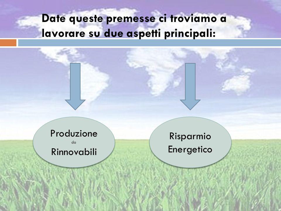 Date queste premesse ci troviamo a lavorare su due aspetti principali: Produzione da Rinnovabili Produzione da Rinnovabili Risparmio Energetico