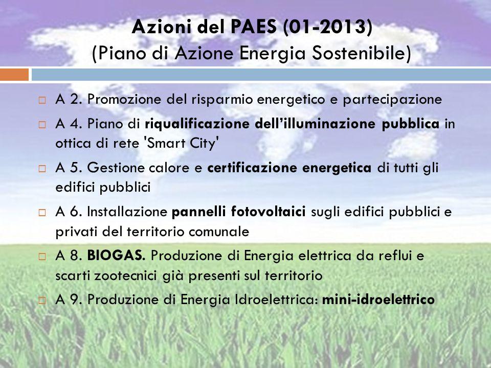 Azioni del PAES (01-2013) (Piano di Azione Energia Sostenibile) A 2. Promozione del risparmio energetico e partecipazione A 4. Piano di riqualificazio