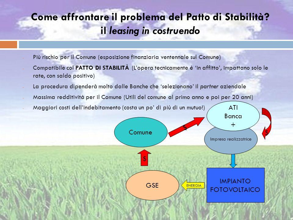 Come affrontare il problema del Patto di Stabilità? il leasing in costruendo Impresa realizzatrice ATI Banca + GSE Comune $ $ IMPIANTO FOTOVOLTAICO EN