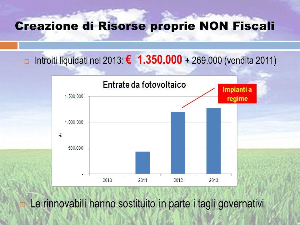 Creazione di Risorse proprie NON Fiscali Introiti liquidati nel 2013: 1.350.000 + 269.000 (vendita 2011) Impianti a regime Le rinnovabili hanno sostit