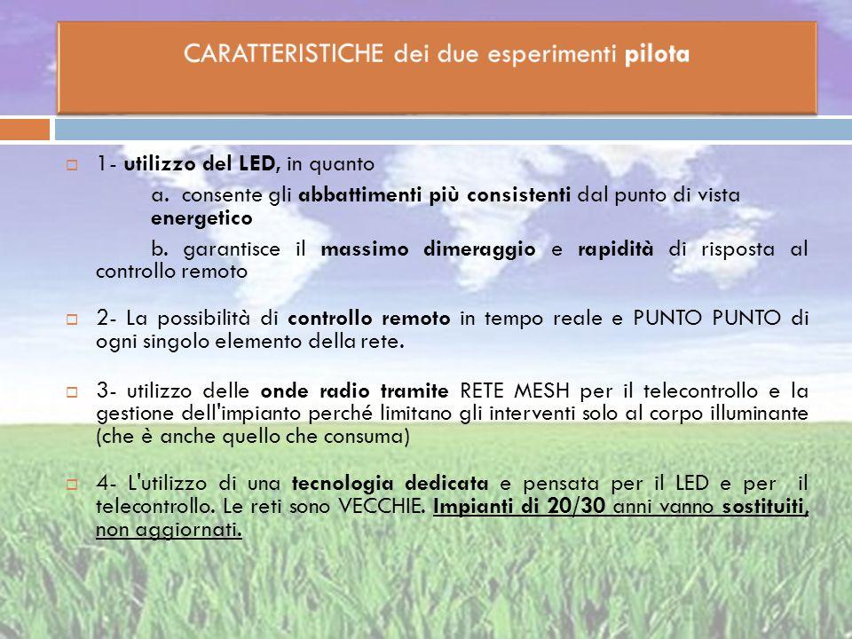 1- utilizzo del LED, in quanto a. consente gli abbattimenti più consistenti dal punto di vista energetico b. garantisce il massimo dimeraggio e rapidi