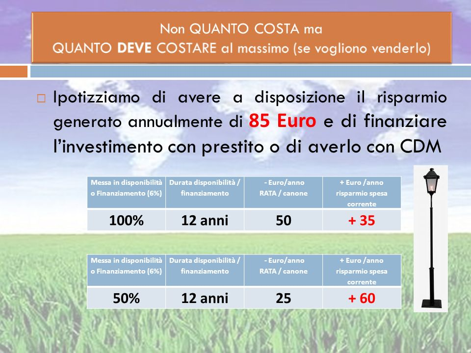 Ipotizziamo di avere a disposizione il risparmio generato annualmente di 85 Euro e di finanziare linvestimento con prestito o di averlo con CDM Messa