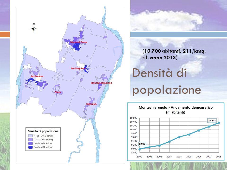 Densità di popolazione (10.700 abitanti, 211/kmq, rif. anno 2013)